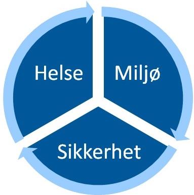 hms_skilt_square